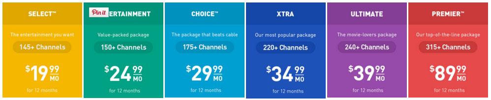 DIRECTV Pricing Boise